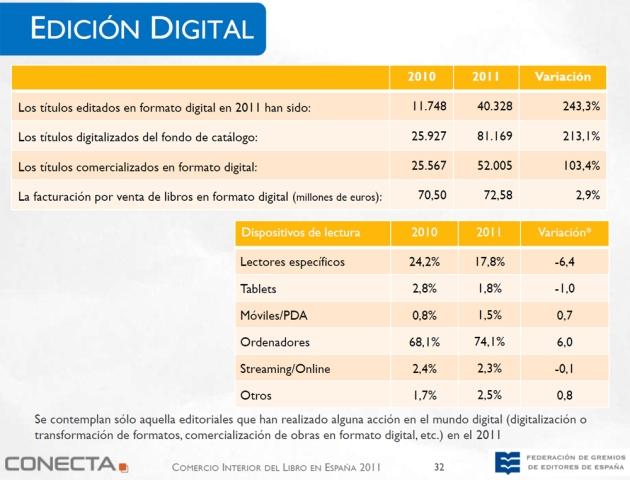 digital_2011