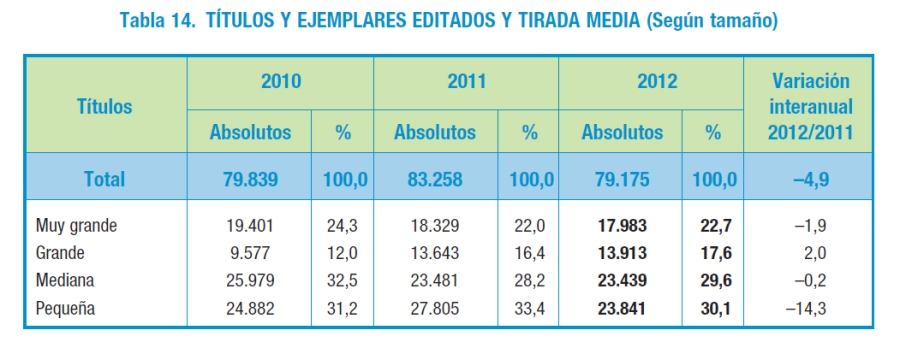Titulos_tirada_media