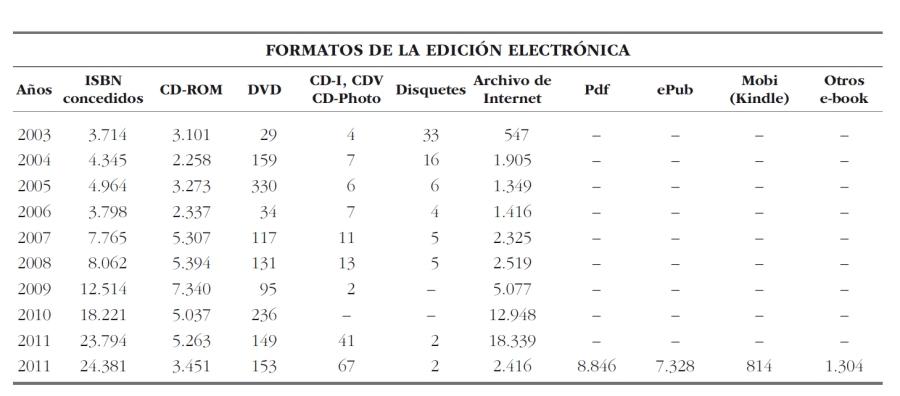 Formatos_edicion_electronica