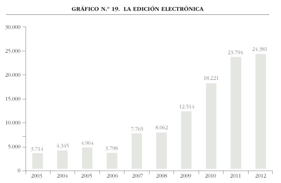 Grafico_19