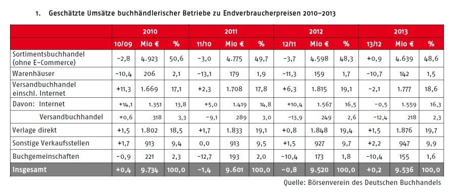 Datos_alemania_01