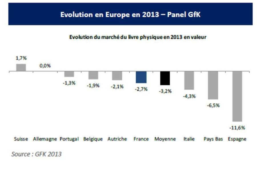Evolucion_europa