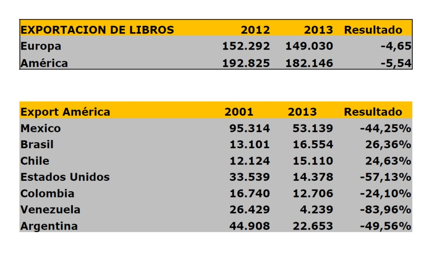 Exportacion_libros_02