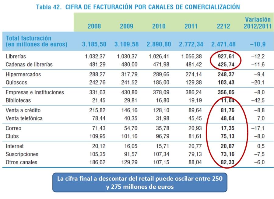 Facturacion_canales