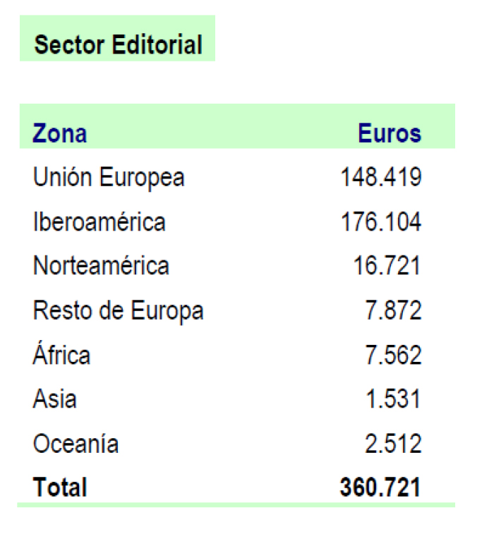 Sector_editorial