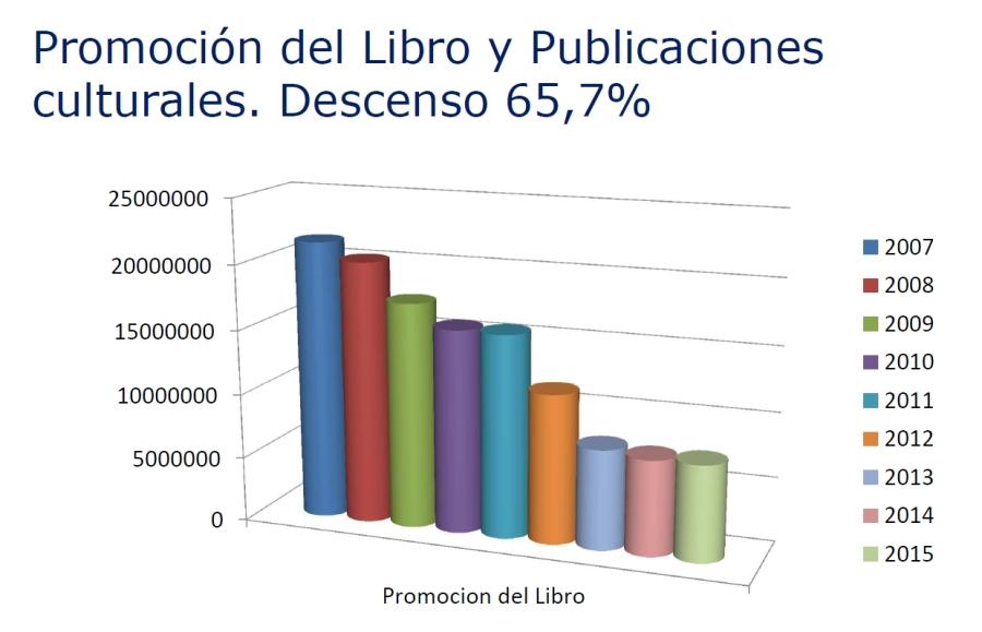 Presu_promo_libro