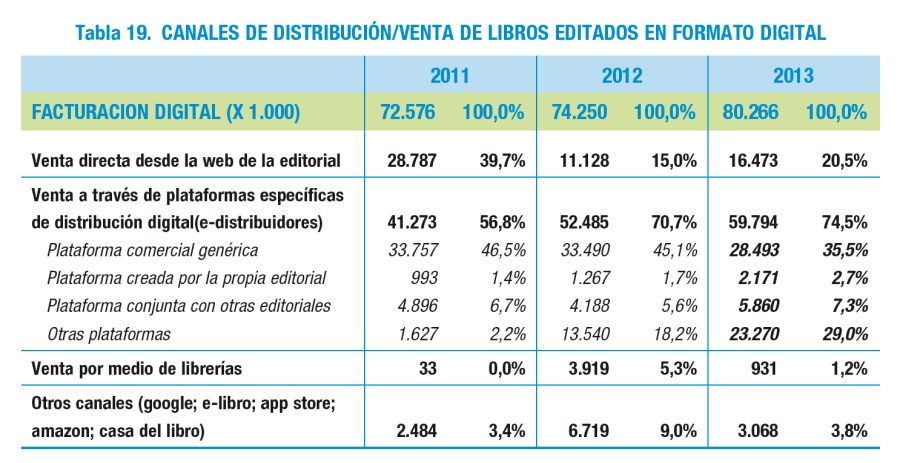 canales_distribucion