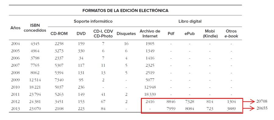 Cifras_digitales_04