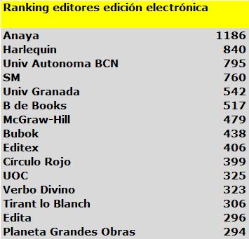 Cifras_digitales_05