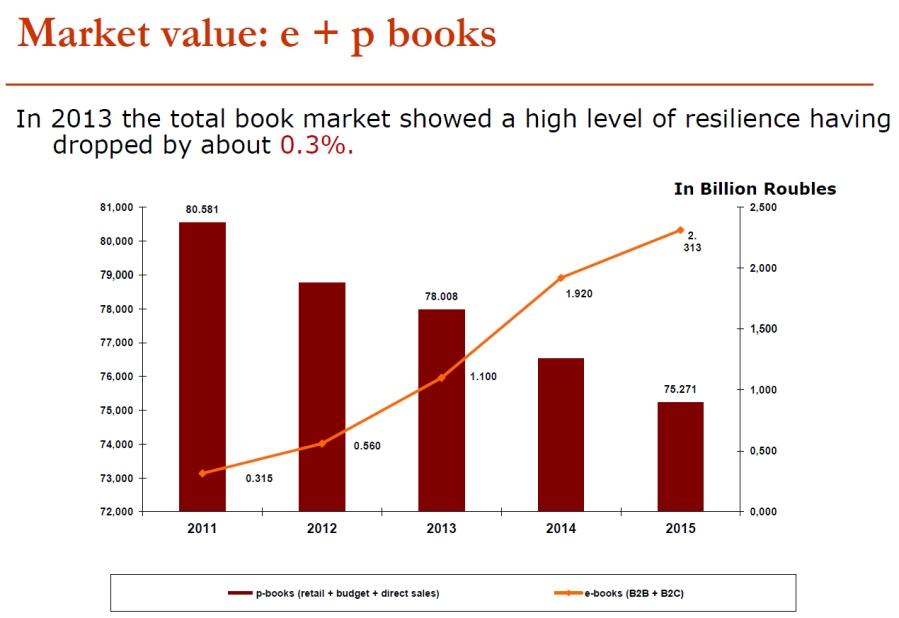 valor_mercado_e_p