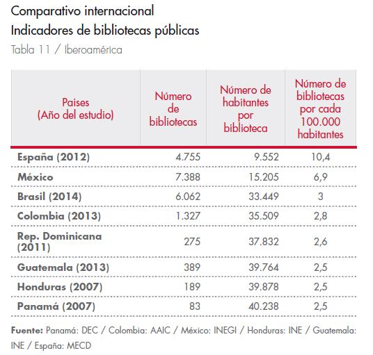 04_comparativa_paises