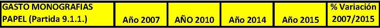 libro21